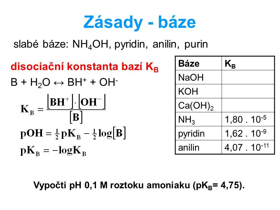 Zásady - báze slabé báze: NH 4 OH, pyridin, anilin, purin disociační konstanta bazí K B B + H 2 O ↔ BH + + OH - BázeKBKB NaOH KOH Ca(OH) 2 NH 3 1,80.