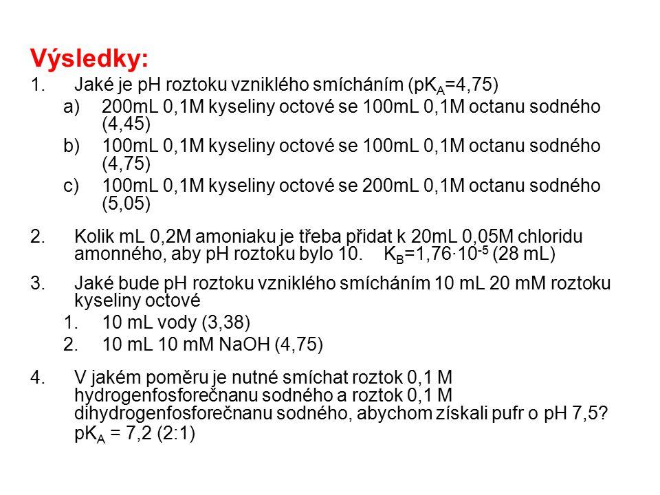 Výsledky: 1.Jaké je pH roztoku vzniklého smícháním (pK A =4,75) a)200mL 0,1M kyseliny octové se 100mL 0,1M octanu sodného (4,45) b)100mL 0,1M kyseliny