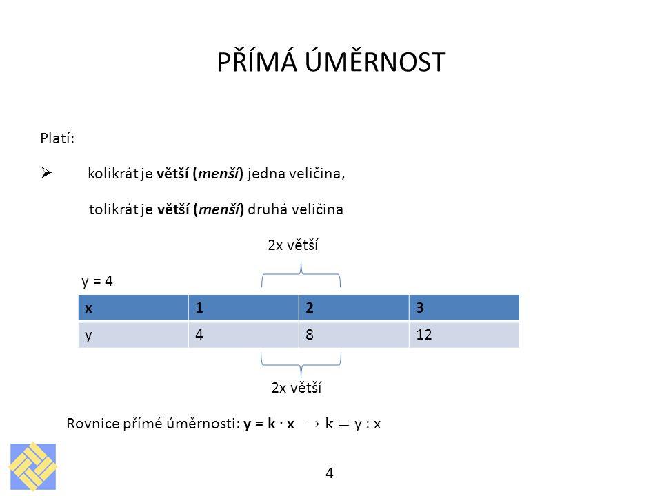 Procvičování Doplň tabulku přímé úměrnosti, napište její rovnici: 1.