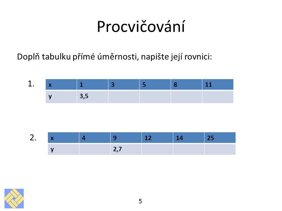 Procvičování Doplň tabulku přímé úměrnosti, napište její rovnici: 1. 2. 5 x135811 y3,5 x49121425 y2,7
