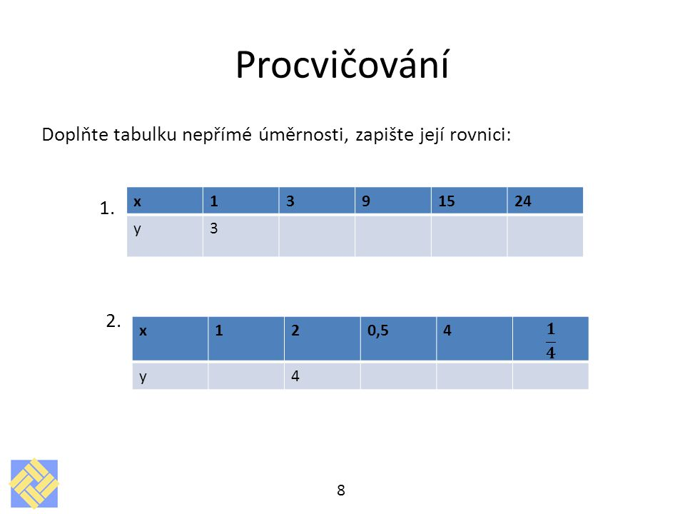 Procvičování Doplňte tabulku nepřímé úměrnosti, zapište její rovnici: 1. 2. 8 x1391524 y3 x120,54 y4