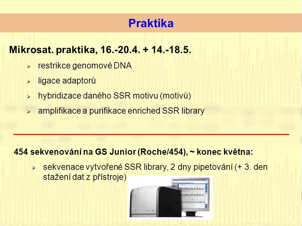 Mikrosat. praktika, 16.-20.4. + 14.-18.5.