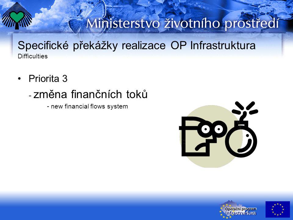 Specifické překážky realizace OP Infrastruktura Difficulties Priorita 3 - změna finančních toků - new financial flows system