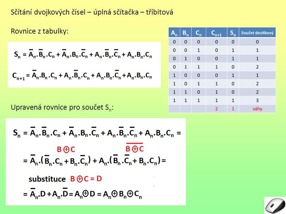 Sčítání dvojkových čísel – úplná sčítačka – tříbitová Rovnice z tabulky: Upravená rovnice pro součet Sn:Sn: