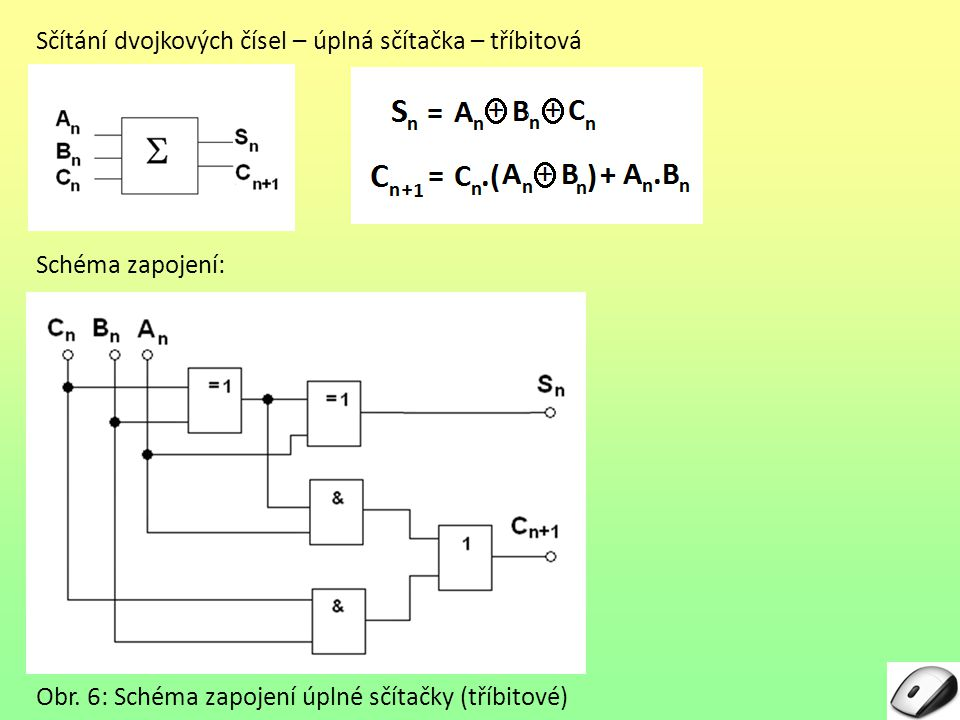 Sčítání dvojkových čísel – úplná sčítačka – tříbitová Schéma zapojení: Obr. 6: Schéma zapojení úplné sčítačky (tříbitové)