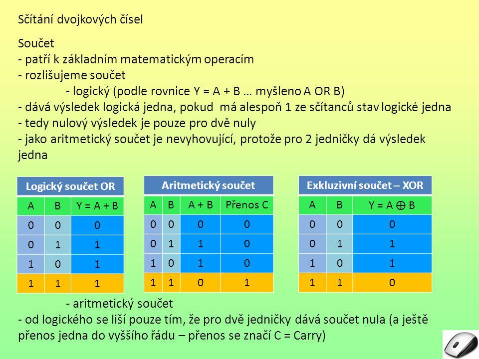 Sčítání dvojkových čísel Součet - patří k základním matematickým operacím - rozlišujeme součet - logický (podle rovnice Y = A + B … myšleno A OR B) - dává výsledek logická jedna, pokud má alespoň 1 ze sčítanců stav logické jedna - tedy nulový výsledek je pouze pro dvě nuly - jako aritmetický součet je nevyhovující, protože pro 2 jedničky dá výsledek jedna - aritmetický součet - od logického se liší pouze tím, že pro dvě jedničky dává součet nula (a ještě přenos jedna do vyššího řádu – přenos se značí C = Carry) Logický součet OR ABY = A + B 000 011 101 111 Aritmetický součet ABA + BPřenos C 0000 0110 1010 1101 Exkluzivní součet – XOR AB 000 011 101 110