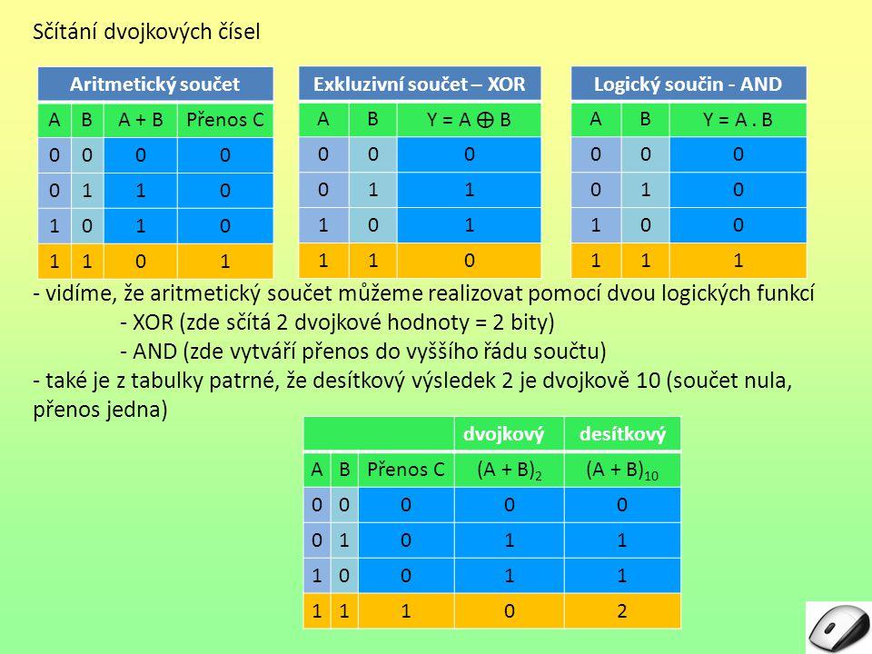 Sčítání dvojkových čísel - vidíme, že aritmetický součet můžeme realizovat pomocí dvou logických funkcí - XOR (zde sčítá 2 dvojkové hodnoty = 2 bity)