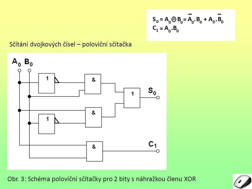 Sčítání dvojkových čísel – poloviční sčítačka Ve obou schématech poloviční dvoubitové sčítačky vypočítejte součet 2 bitů A0 A0 = B0 B0 = 1 Schéma - jednoduché - využívá logických členů XOR a AND - složitější - namísto členu XOR používá 2x člen NOT, 2x AND, 1x OR Obr.