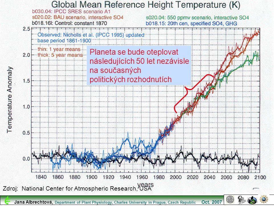 Planeta se bude oteplovat následujících 50 let nezávisle na současných politických rozhodnutích Zdroj: National Center for Atmospheric Research, USA J