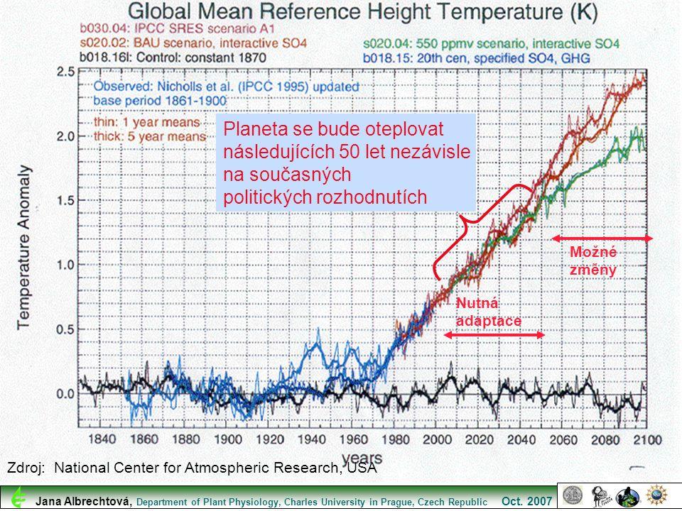 Zdroj: National Center for Atmospheric Research, USA Nutná adaptace Možné změny Planeta se bude oteplovat následujících 50 let nezávisle na současných