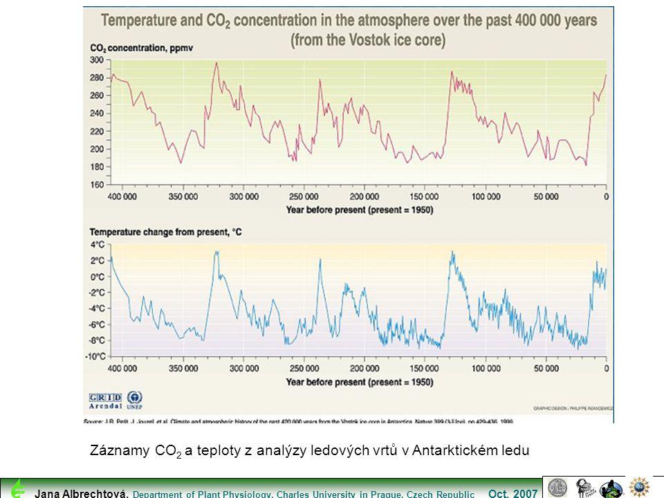 Záznamy CO 2 a teploty z analýzy ledových vrtů v Antarktickém ledu Jana Albrechtová, Department of Plant Physiology, Charles University in Prague, Cze