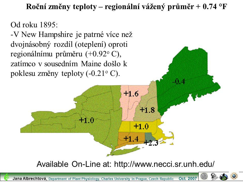 Roční změny teploty – regionální vážený průměr + 0.74 °F Available On-Line at: http://www.necci.sr.unh.edu/ Od roku 1895: -V New Hampshire je patrné v