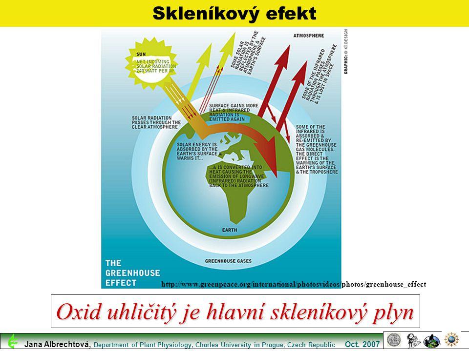 Změna klimatu a biodiversity Klimatické rozšíření druhů se bude posouvat směrem k pólům a vyšším nadmořským výškám Mnoho druhů nyní ohrožených vymře Některé ekosystémy jsou obzvláště citlivé ke změnám klimatu Pro daný ekosystém mají větší šanci na adaptaci se společenství s větší biodiverzitou než se sníženou biodiverzitou Jana Albrechtová, Department of Plant Physiology, Charles University in Prague, Czech Republic Oct.
