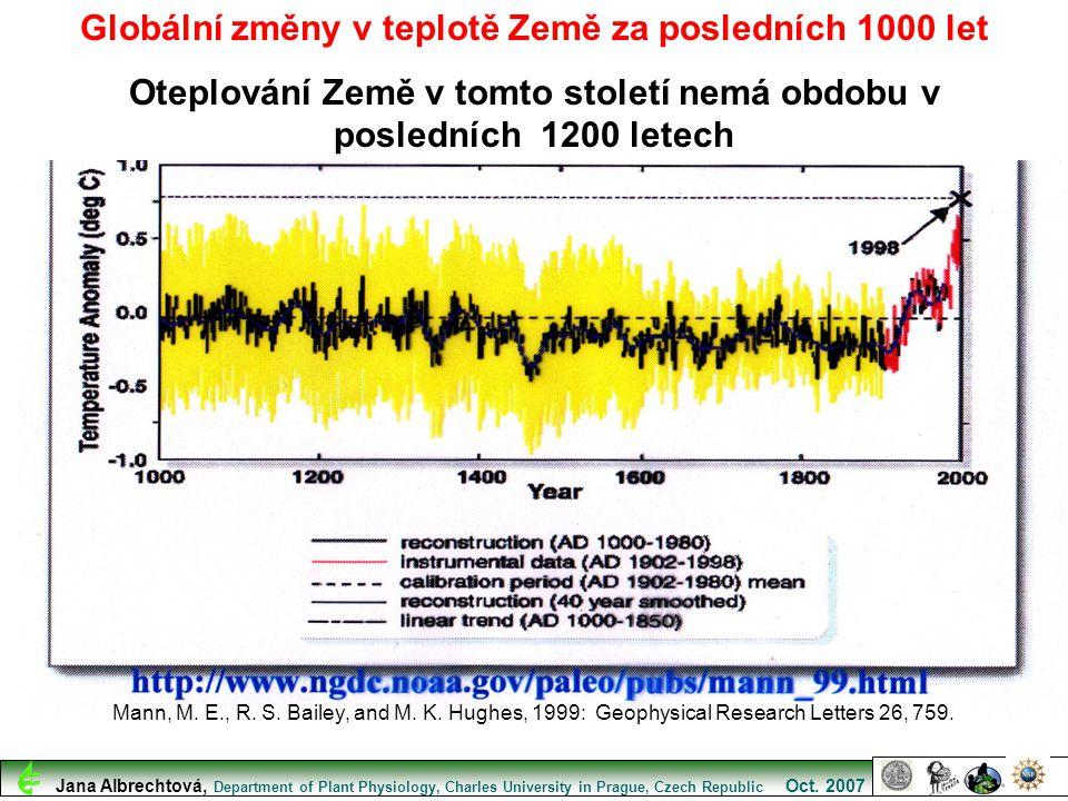 Mann, M. E., R. S. Bailey, and M. K. Hughes, 1999: Geophysical Research Letters 26, 759. Globální změny v teplotě Země za posledních 1000 let Oteplová