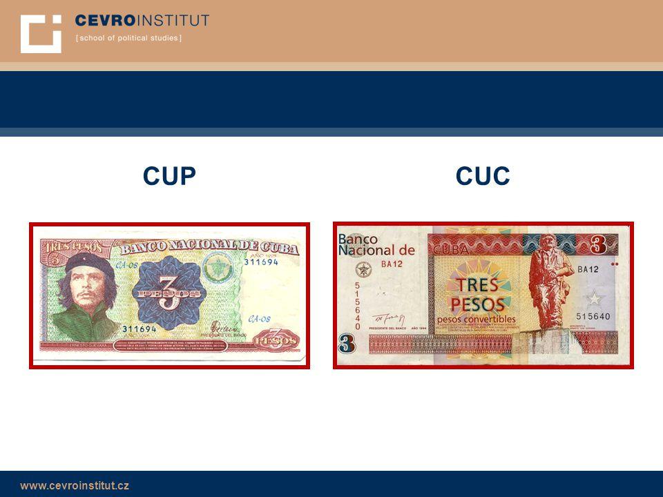 www.cevroinstitut.cz CUP CUC