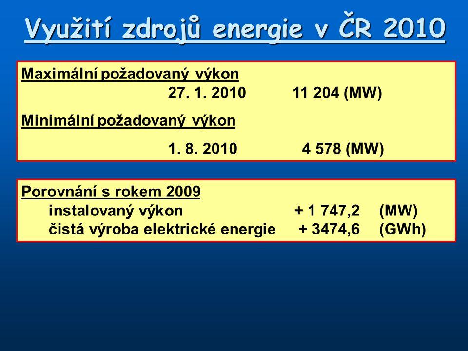Využití zdrojů energie v ČR 2010 Maximální požadovaný výkon 27. 1. 201011 204 (MW) Minimální požadovaný výkon 1. 8. 20104 578 (MW) Porovnání s rokem 2