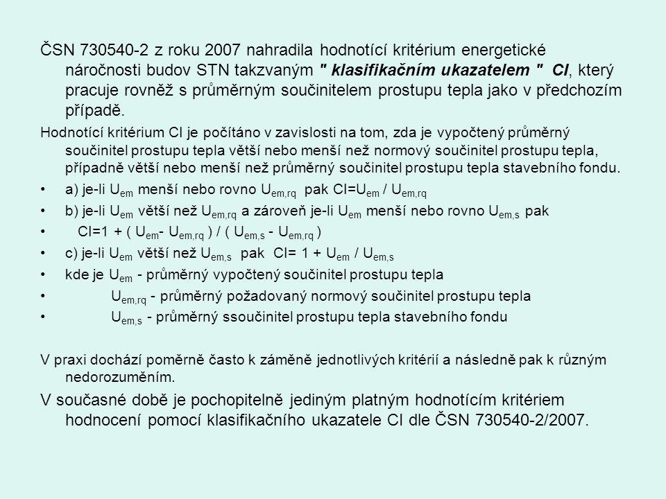 ČSN 730540-2 z roku 2007 nahradila hodnotící kritérium energetické náročnosti budov STN takzvaným