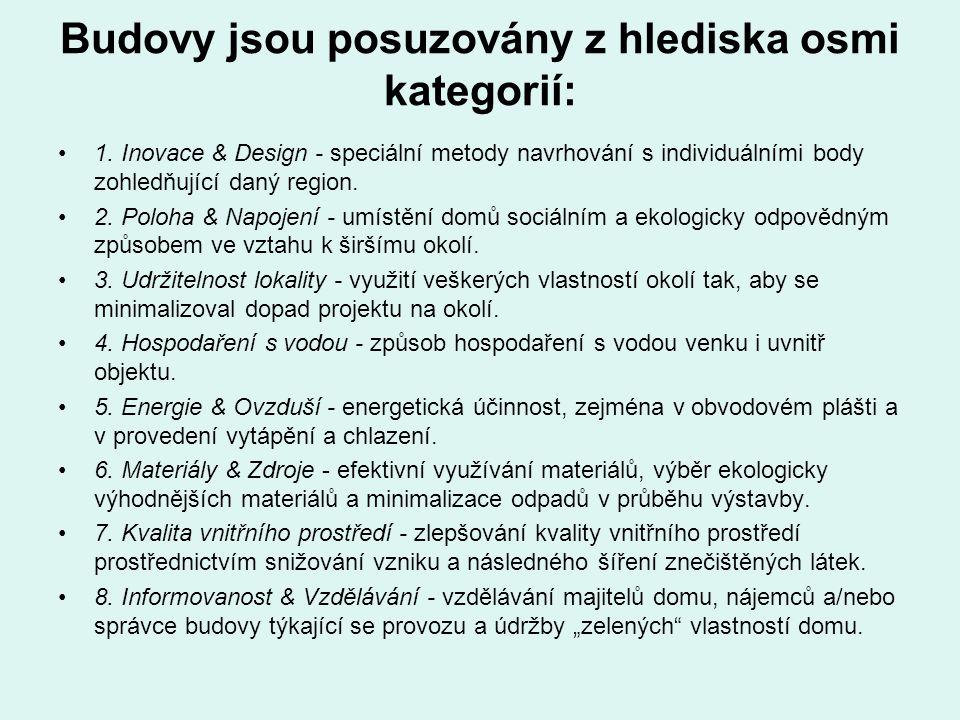 Budovy jsou posuzovány z hlediska osmi kategorií: 1. Inovace & Design - speciální metody navrhování s individuálními body zohledňující daný region. 2.