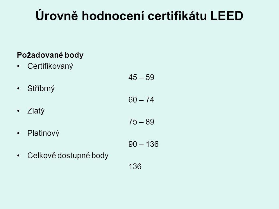 Úrovně hodnocení certifikátu LEED Požadované body Certifikovaný 45 – 59 Stříbrný 60 – 74 Zlatý 75 – 89 Platinový 90 – 136 Celkově dostupné body 136