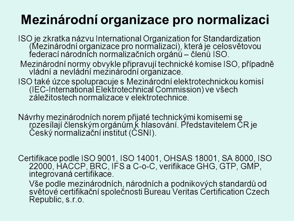 Mezinárodní organizace pro normalizaci ISO je zkratka názvu International Organization for Standardization (Mezinárodní organizace pro normalizaci), k