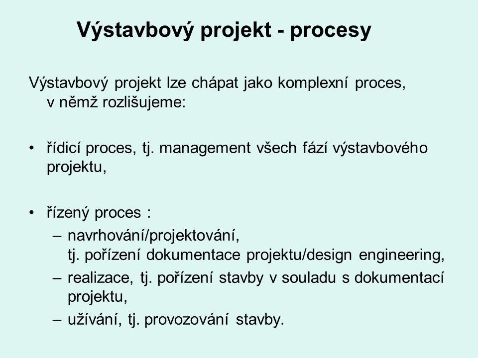 Výstavbový projekt - procesy Výstavbový projekt lze chápat jako komplexní proces, v němž rozlišujeme: řídicí proces, tj. management všech fází výstavb