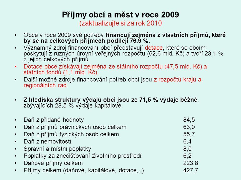 Příjmy obcí a měst v roce 2009 (zaktualizujte si za rok 2010 Obce v roce 2009 své potřeby financují zejména z vlastních příjmů, které by se na celkový
