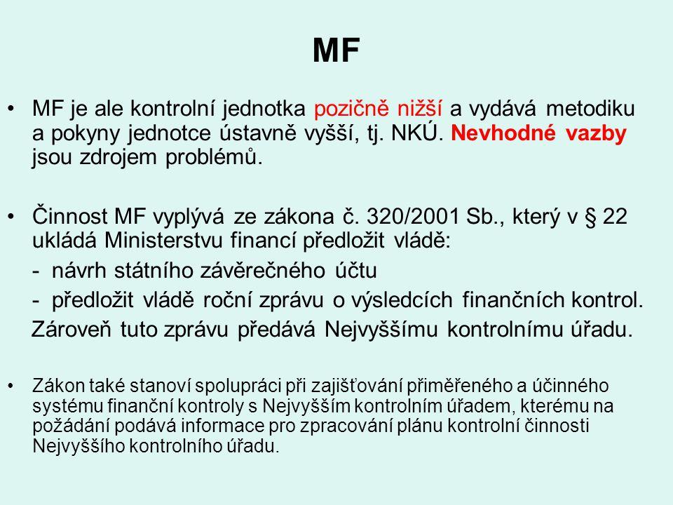 MF MF je ale kontrolní jednotka pozičně nižší a vydává metodiku a pokyny jednotce ústavně vyšší, tj. NKÚ. Nevhodné vazby jsou zdrojem problémů. Činnos