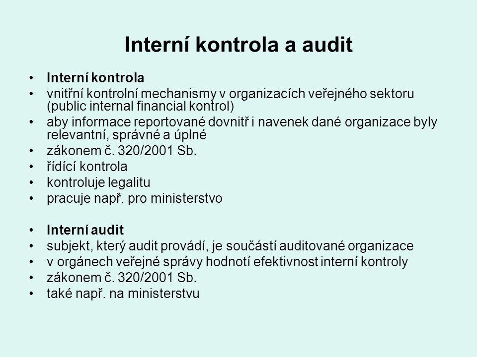 Interní kontrola a audit Interní kontrola vnitřní kontrolní mechanismy v organizacích veřejného sektoru (public internal financial kontrol) aby inform