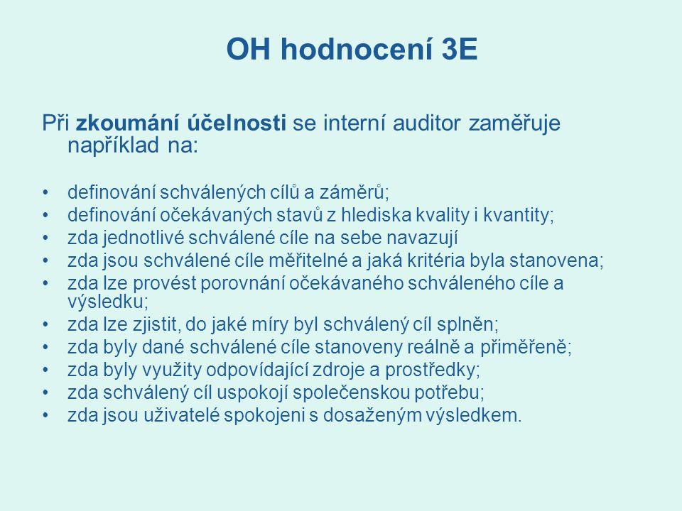 OH hodnocení 3E Při zkoumání účelnosti se interní auditor zaměřuje například na: definování schválených cílů a záměrů; definování očekávaných stavů z