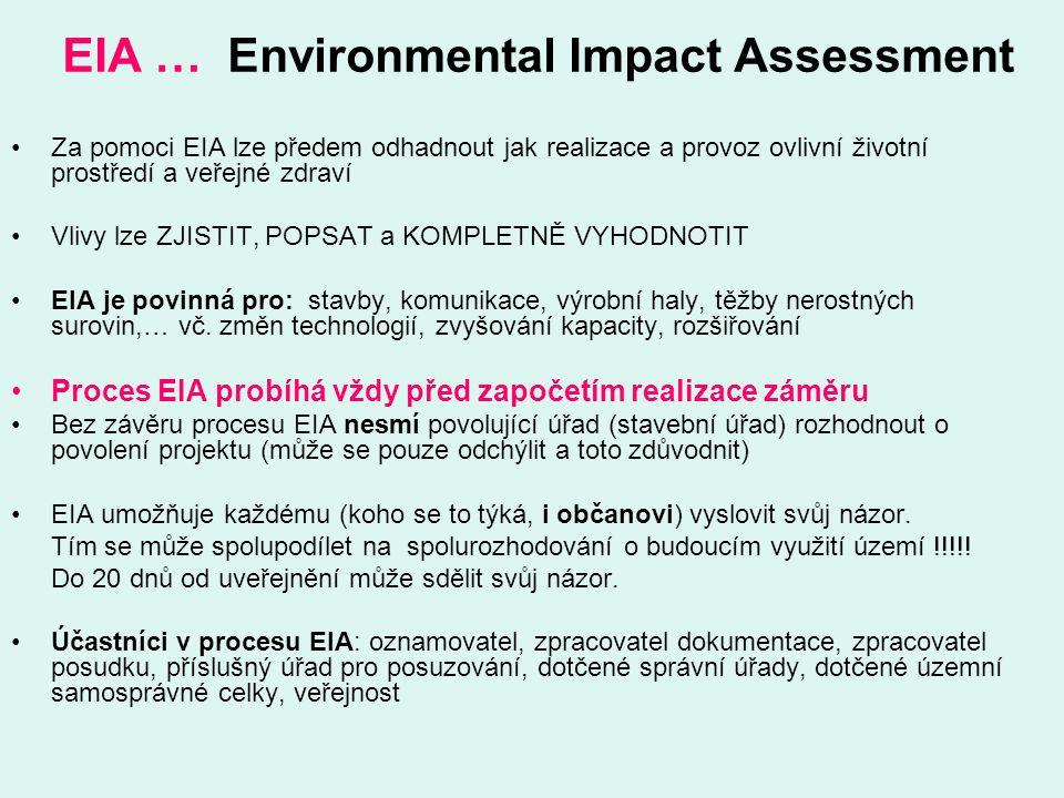 EIA … Environmental Impact Assessment Za pomoci EIA lze předem odhadnout jak realizace a provoz ovlivní životní prostředí a veřejné zdraví Vlivy lze Z