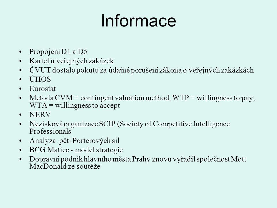 Informace Propojení D1 a D5 Kartel u veřejných zakázek ČVUT dostalo pokutu za údajné porušení zákona o veřejných zakázkách ÚHOS Eurostat Metoda CVM =