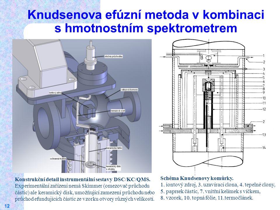 12 Knudsenova efúzní metoda v kombinaci s hmotnostním spektrometrem Konstrukční detail instrumentální sestavy DSC/KC/QMS. Experimentální zařízení nemá