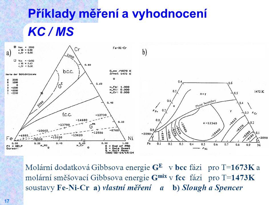 17 Příklady měření a vyhodnocení KC / MS G E G mix Molární dodatková Gibbsova energie G E v bcc fázi pro T=1673K a molární směšovací Gibbsova energie G mix v fcc fázi pro T=1473K soustavy Fe-Ni-Cr a) vlastní měření a b) Slough a Spencer