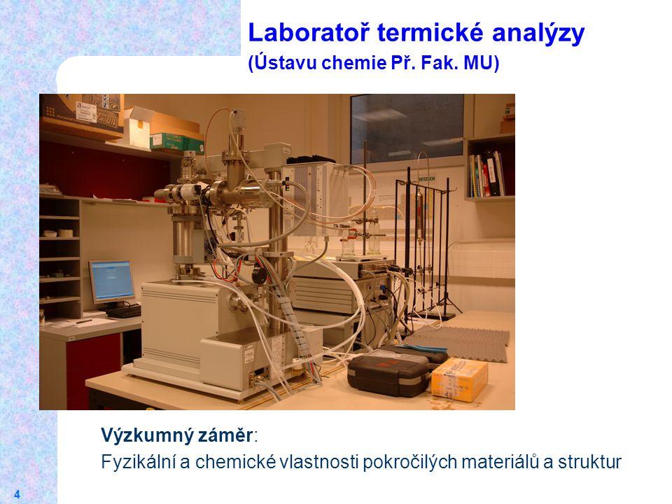 5 1…pec (0.1 – 20 K min -1, 25-1450ºC) 2…QMS rozsah 1-512 amu rozlišení 0,5 amu IE = 25 -100 eV 3…turbomolekulární vývěva 4…centrální ovládací jednotka 5..řízení a měření vakua, vakuum (cca 9·10 -6 mbar) 6…zdroj QMS 7..čistící kolona (Argon) Přístroj DSC/KC/QMS (Netzsch STA 409 CD/3/403/5/G )
