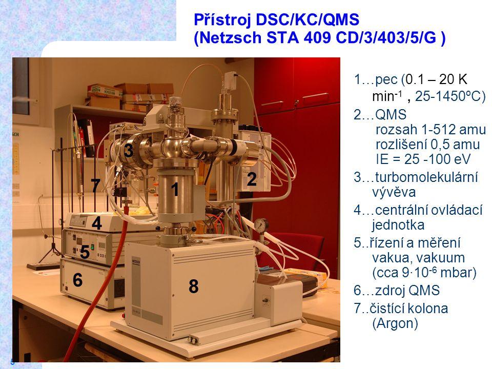 5 1…pec (0.1 – 20 K min -1, 25-1450ºC) 2…QMS rozsah 1-512 amu rozlišení 0,5 amu IE = 25 -100 eV 3…turbomolekulární vývěva 4…centrální ovládací jednotk