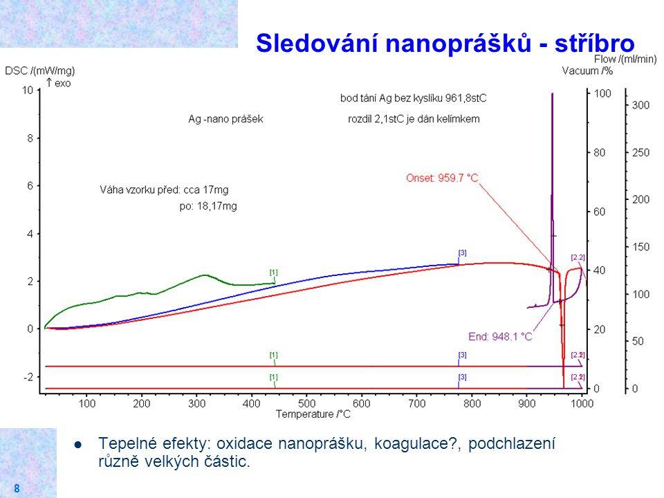 8 Tepelné efekty: oxidace nanoprášku, koagulace?, podchlazení různě velkých částic. Sledování nanoprášků - stříbro