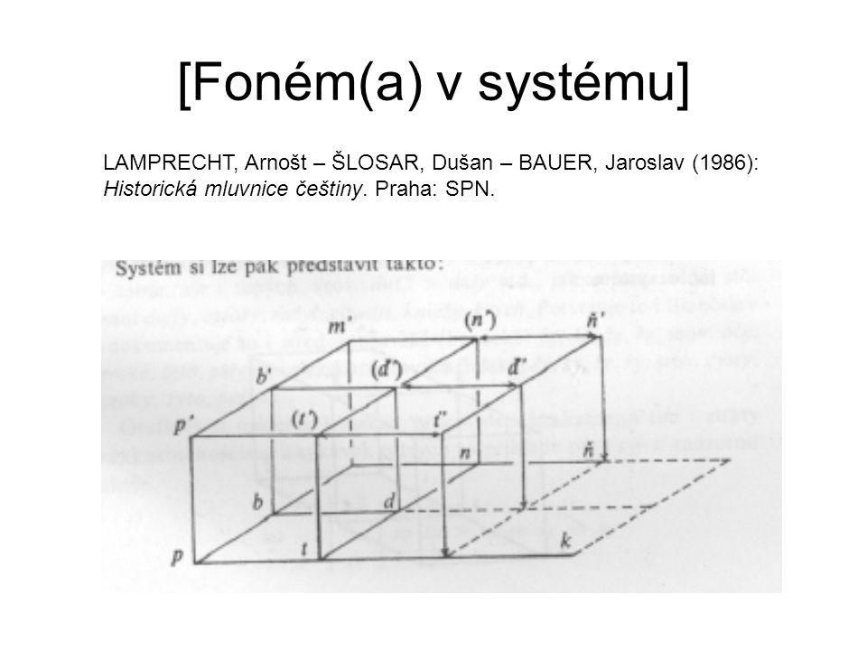 [Foném(a) v systému] LAMPRECHT, Arnošt – ŠLOSAR, Dušan – BAUER, Jaroslav (1986): Historická mluvnice češtiny.