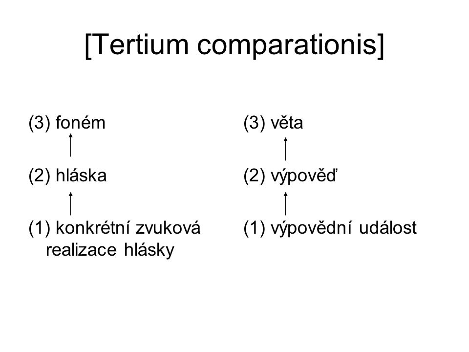 [Tertium comparationis] (3) foném (2) hláska (1) konkrétní zvuková realizace hlásky (3) věta (2) výpověď (1) výpovědní událost