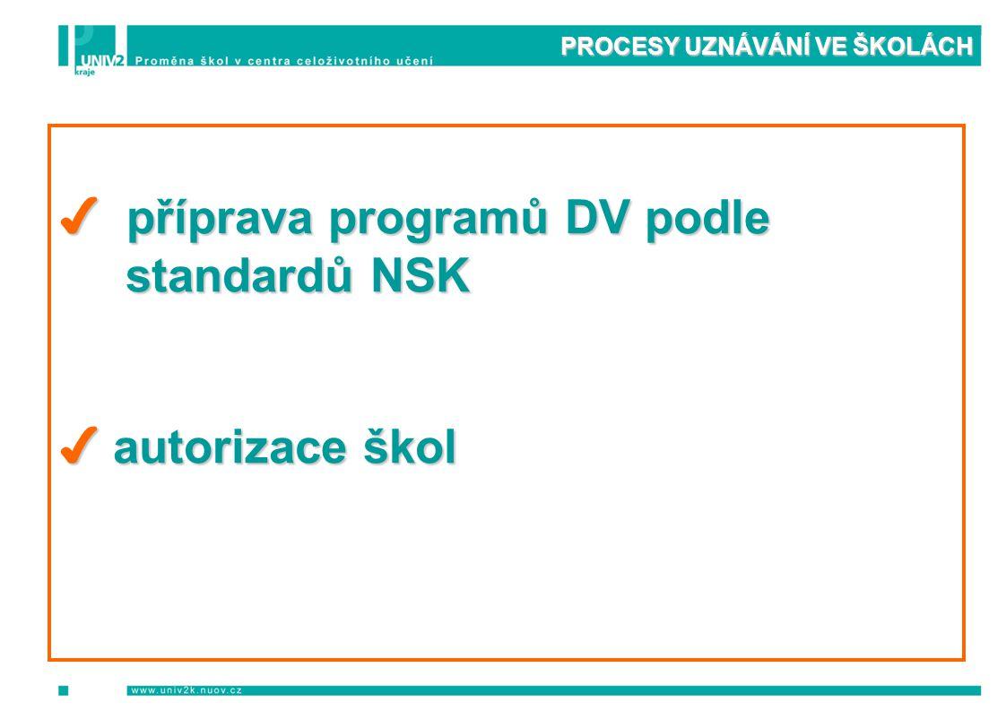 PROCESY UZNÁVÁNÍ VE ŠKOLÁCH ✔ příprava programů DV podle standardů NSK standardů NSK ✔ autorizace škol