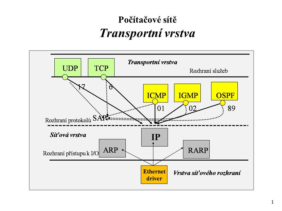 1 Počítačové sítě Transportní vrstva