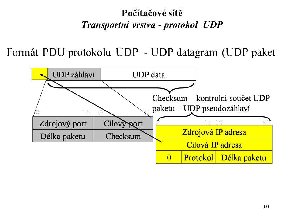 10 Počítačové sítě Transportní vrstva - protokol UDP Formát PDU protokolu UDP - UDP datagram (UDP paket