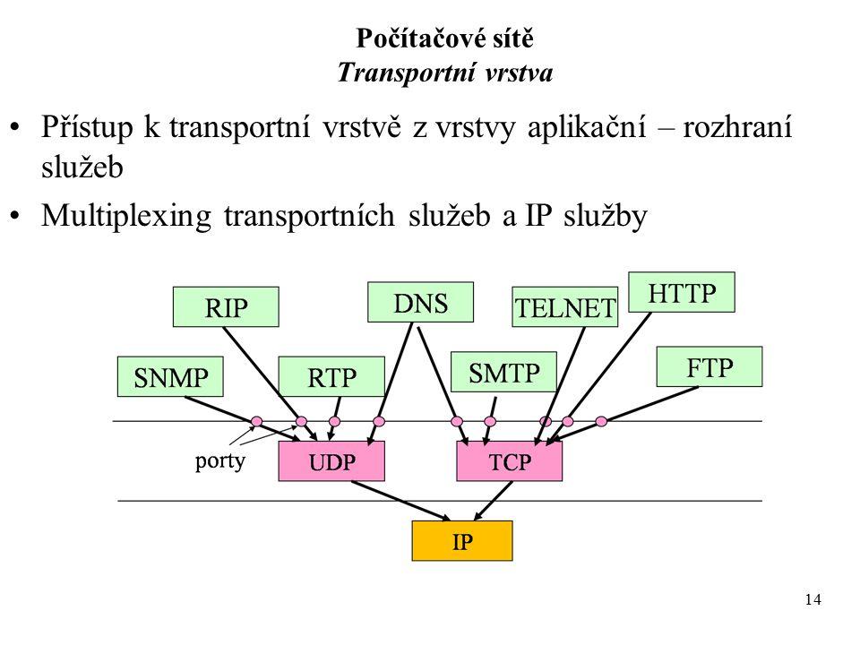 14 Počítačové sítě Transportní vrstva Přístup k transportní vrstvě z vrstvy aplikační – rozhraní služeb Multiplexing transportních služeb a IP služby