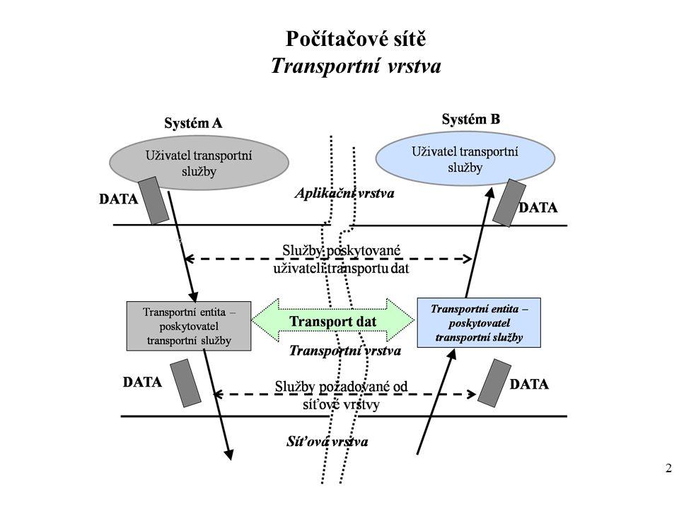 13 Počítačové sítě Transportní vrstva –Typicky používají transportní službu TCP uživatelské síťové aplikace (přenos souborů mezi síťovými uzly – FTP, relace přes síťový terminál – TELNET, přístup ke zdrojům systému WWW – HTTP, předávání elektronických poštovních zpráv –SMTP, atd.) –Komunikace mezi procesy probíhá ve fázích 1.vytvoření spojení 2.řízený přenos proudu dat (sekvence datových segmentů) s eventuálním opakovaném odesláním nekorektně přijatých segmentů 3.ukončení spojení