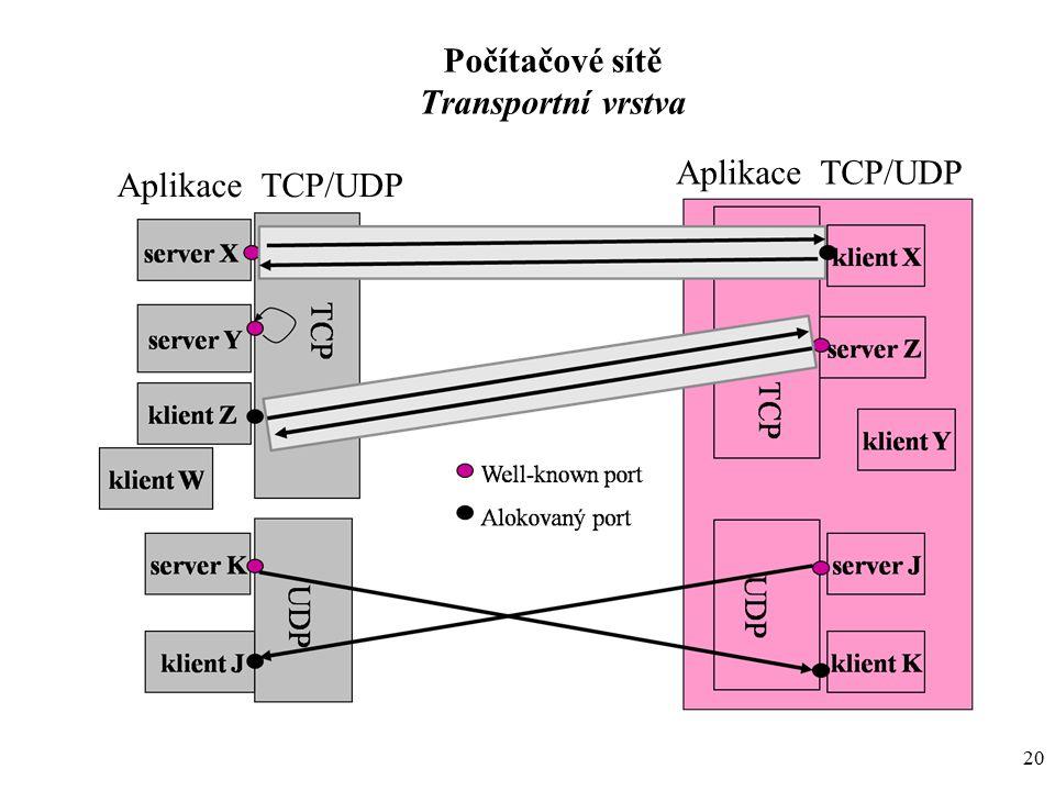 20 Aplikace TCP/UDP Počítačové sítě Transportní vrstva