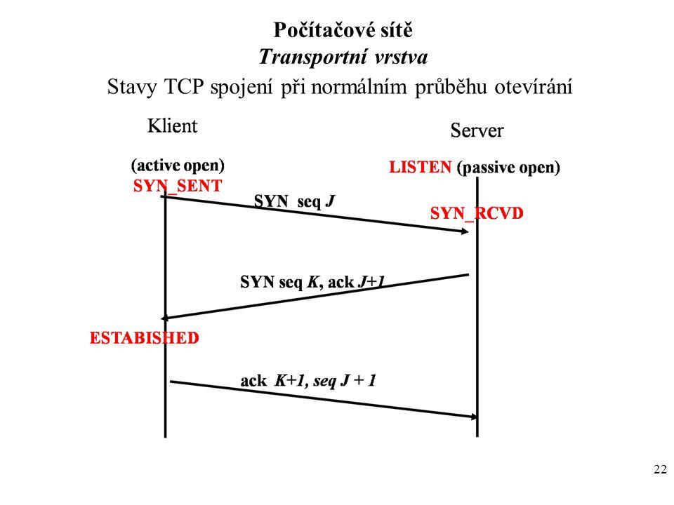 22 Počítačové sítě Transportní vrstva Stavy TCP spojení při normálním průběhu otevírání