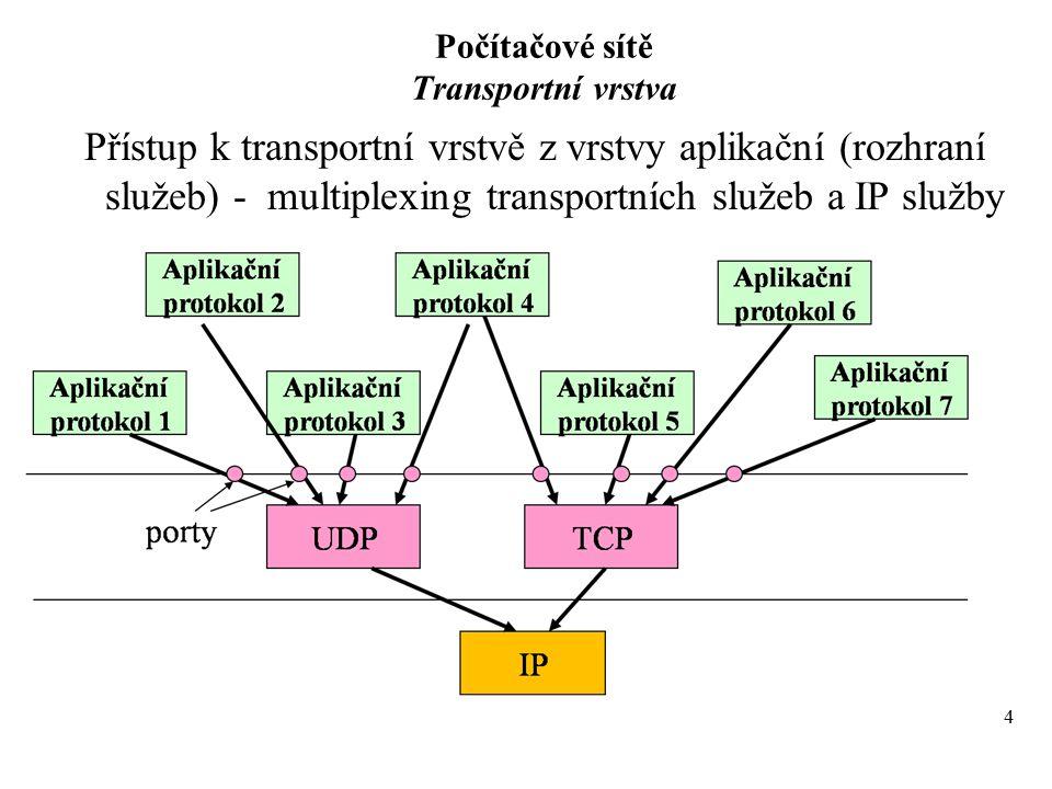 4 Počítačové sítě Transportní vrstva Přístup k transportní vrstvě z vrstvy aplikační (rozhraní služeb) - multiplexing transportních služeb a IP služby