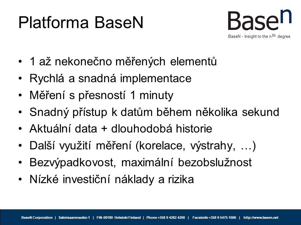 BaseN Corporation | Salmisaarenaukio 1 | FIN-00180 Helsinki Finland | Phone +358 9 4282 4200 | Facsimile +358 9 5475 1006 | http://www.basen.net th Ba