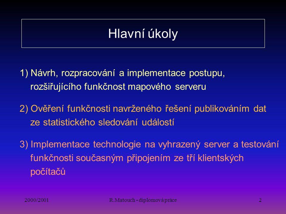 2000/2001R.Matouch - diplomová práce2 Hlavní úkoly 1) Návrh, rozpracování a implementace postupu, rozšiřujícího funkčnost mapového serveru 2) Ověření