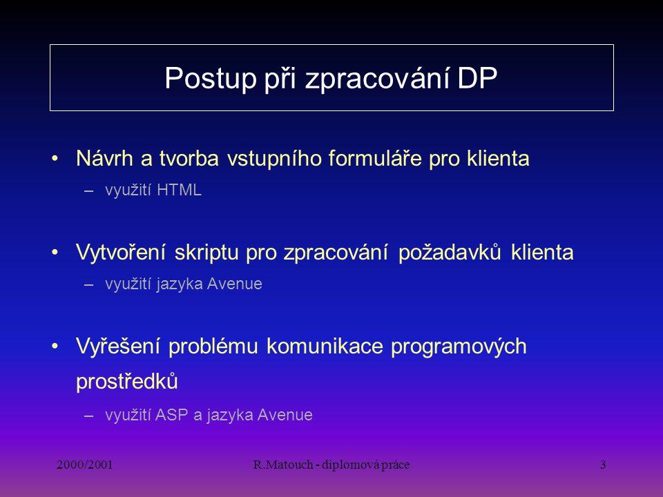 2000/2001R.Matouch - diplomová práce3 Postup při zpracování DP Návrh a tvorba vstupního formuláře pro klienta –využití HTML Vyřešení problému komunika