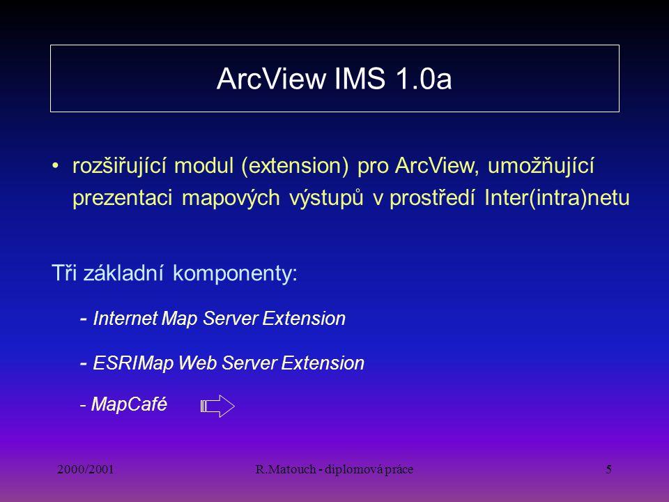 2000/2001R.Matouch - diplomová práce5 ArcView IMS 1.0a rozšiřující modul (extension) pro ArcView, umožňující prezentaci mapových výstupů v prostředí I